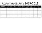Editable Accommodation Tracking
