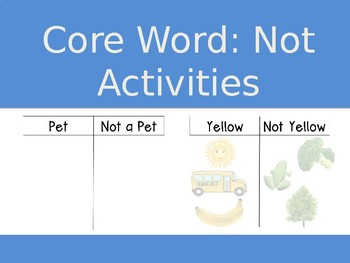 Editable Activities for Core Word: Not