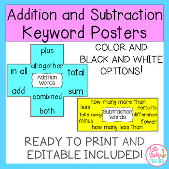 Editable Addition and Subtraction Keyword Posters