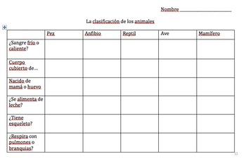 Editable Animal Classification Chart in Spanish