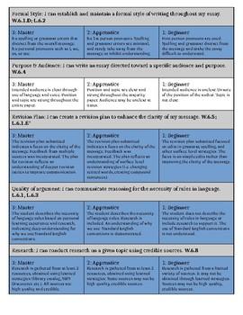 Editable Argumentative Writing Rubric