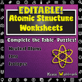 Editable Atomic Structure Worksheets