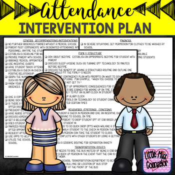 Editable Attendance Intervention Plan