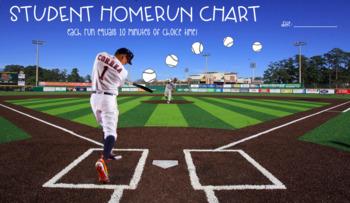 Editable Baseball Homer Behavior Chart