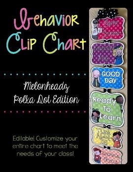 Editable Behavior Clip Chart {Melonheadz Polka Dot Edition}