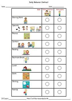 Editable Behavior Charts