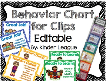 Editable Behavior Charts - Behavior Management System by K