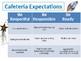 Editable Behavior Matrix Posters