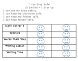 Editable Behavior Plan