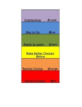 Editable Behavior Plan Record