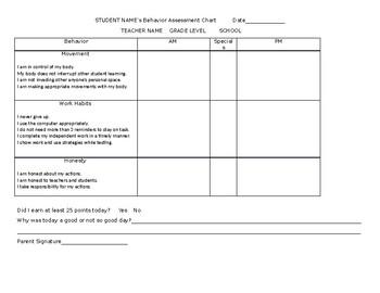 Editable Behavior Point Chart
