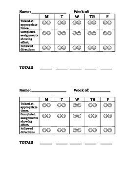 Editable Behavior Sheets (Individual)