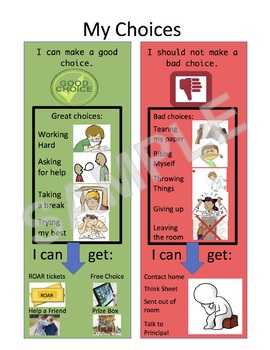 Editable Behavior Visual Elementary