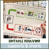 Editable Behavior Supports & Charts- for Special Education