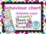 Editable Behaviour peg chart- unicorn themed #betterthanchocolate