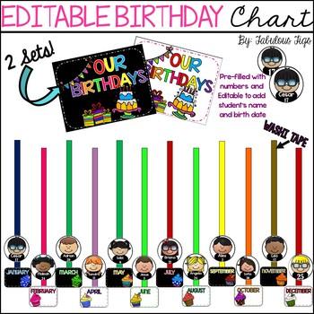 Editable Birthday Chart