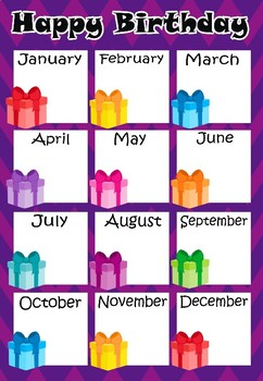 editable birthday chart happy birthday poster by my adorable class