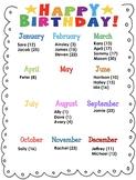 Editable Birthday Chart--Microsoft Word Document