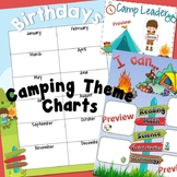 Editable Birthday Chart  & Posters Camping Theme