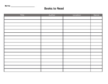 Editable Books to Read List