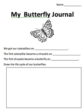 Editable Butterfly Journal