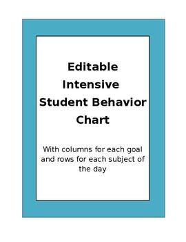 Editable By-Subject Behavior Chart