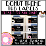 Editable Donut Themed Tub Labels Includes Months and 2nd G