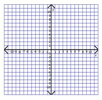 Editable Cartesian grid