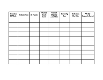 Editable Caseload Document