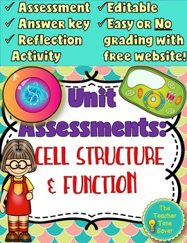 Editable Cell Unit Assessment