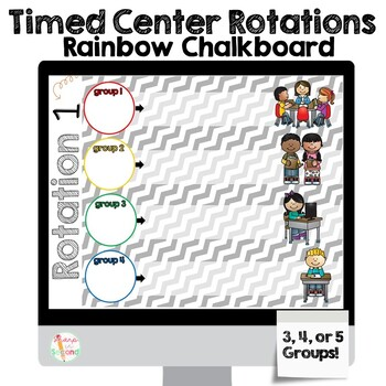Editable Center Rotations PowerPoint 3, 4, or 5 Groups! Colorful Chalkboard