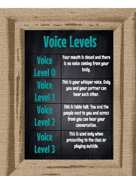 Editable Chalkboard and Burlap Voice Levels Poster