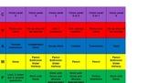 Editable Champs Chart