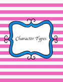 Editable Character types PowerPoint
