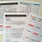 Editable Checklists/Information Sheets for Teacher Folder