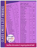 Editable Class Check List
