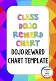 Editable Class Dojo Rainbow Reward Chart