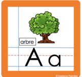Editable Classroom Alphabet - Alphabet de classe modifiable