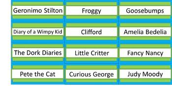 Classroom Labels - Lime & Teal Megabundle