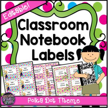 Polka Dot Labels (Editable)