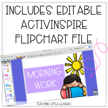 Editable Classroom Procedure Slides for PPT and Flipchart