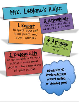 Editable Classroom Rules Poster