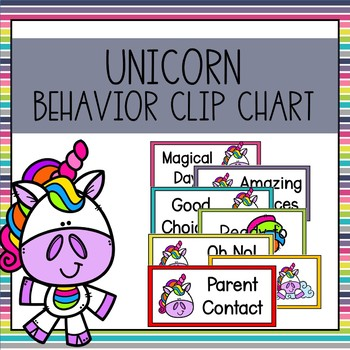Editable Clip Chart (Unicorn)