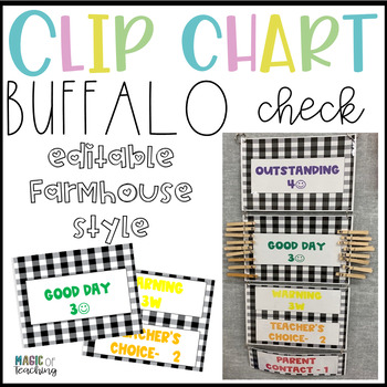 Editable Clip Chart in Buffalo Check Farmhouse Theme for Classroom Management