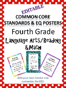 Editable Common Core & EQ Posters for Fourth Grade