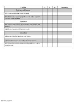 Editable Kindergarten Common Core Parent-Teacher Conference Data Record