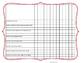 Editable Standards Based Gradebook