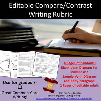 Editable Compare/Contrast Rubric for Literary Analysis - U