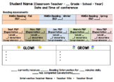 Editable Glow and Grow Conference Form with assessments for Intervention