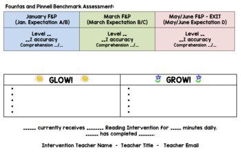 Editable Grow and Glow Conference Form for Kindergarten Assessments